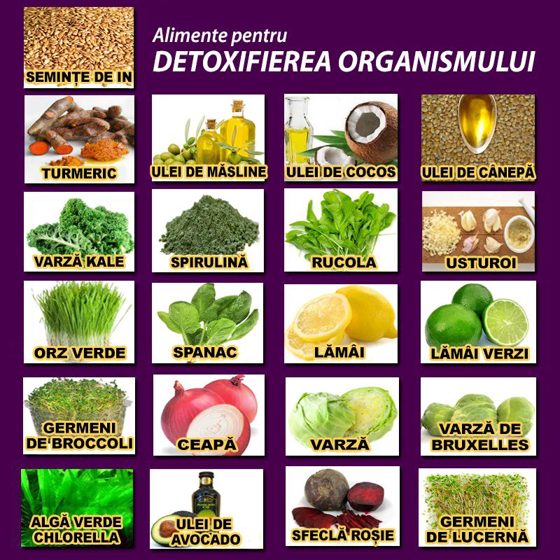 produse detoxifiere organism louise hei condiloame