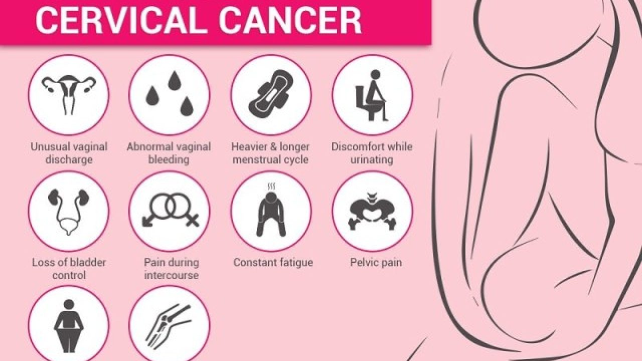 Cervical cancer discharge Hpv virus cause discharge