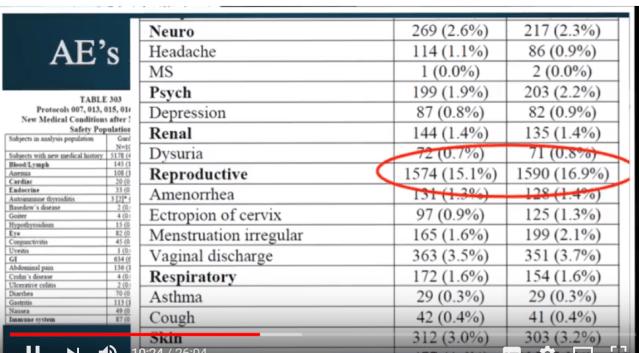 Vaccinul anti-HPV – si baietii mor, nu-i asa? | Nostrabrucanus Hpv vaccine side effects paralysis