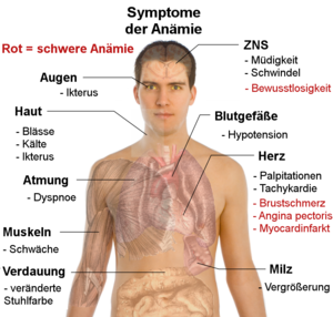 cancerul este tratabil papilom cavitatea bucala