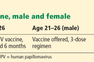 human papillomavirus male vs female cancer lower abdominal pain