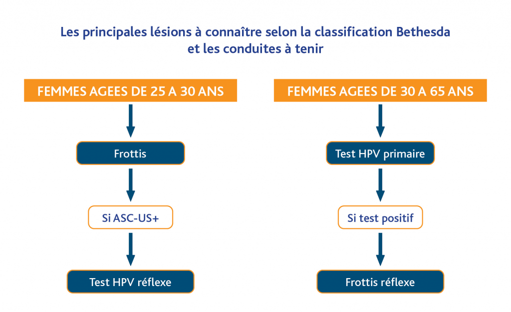 bacterii daunatoare hpv virus vaccine pros and cons