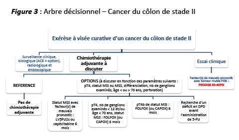 cancer colorectal metastatique stade 4 prevenirea tratamentului viermilor