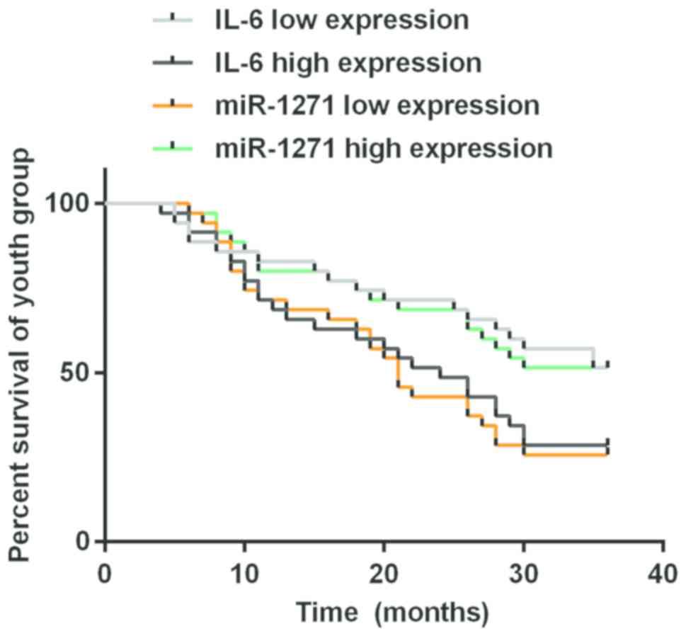 gastric cancer young leacuri eficiente pentru paraziți în corpul uman