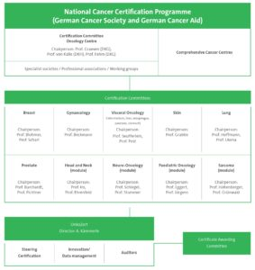 cancer professional societies tabel de tratament cu paraziti protozoici umani