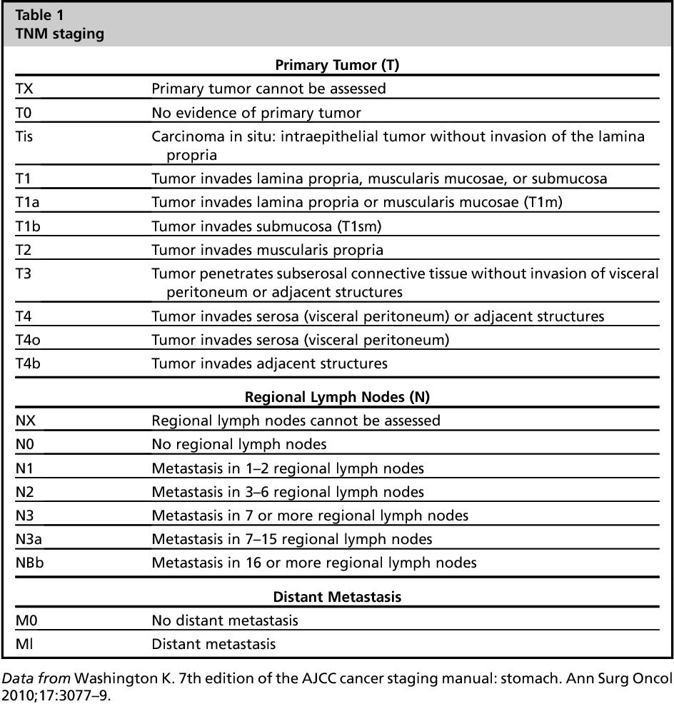hpv cancer nz unguente pentru virusul papiloma
