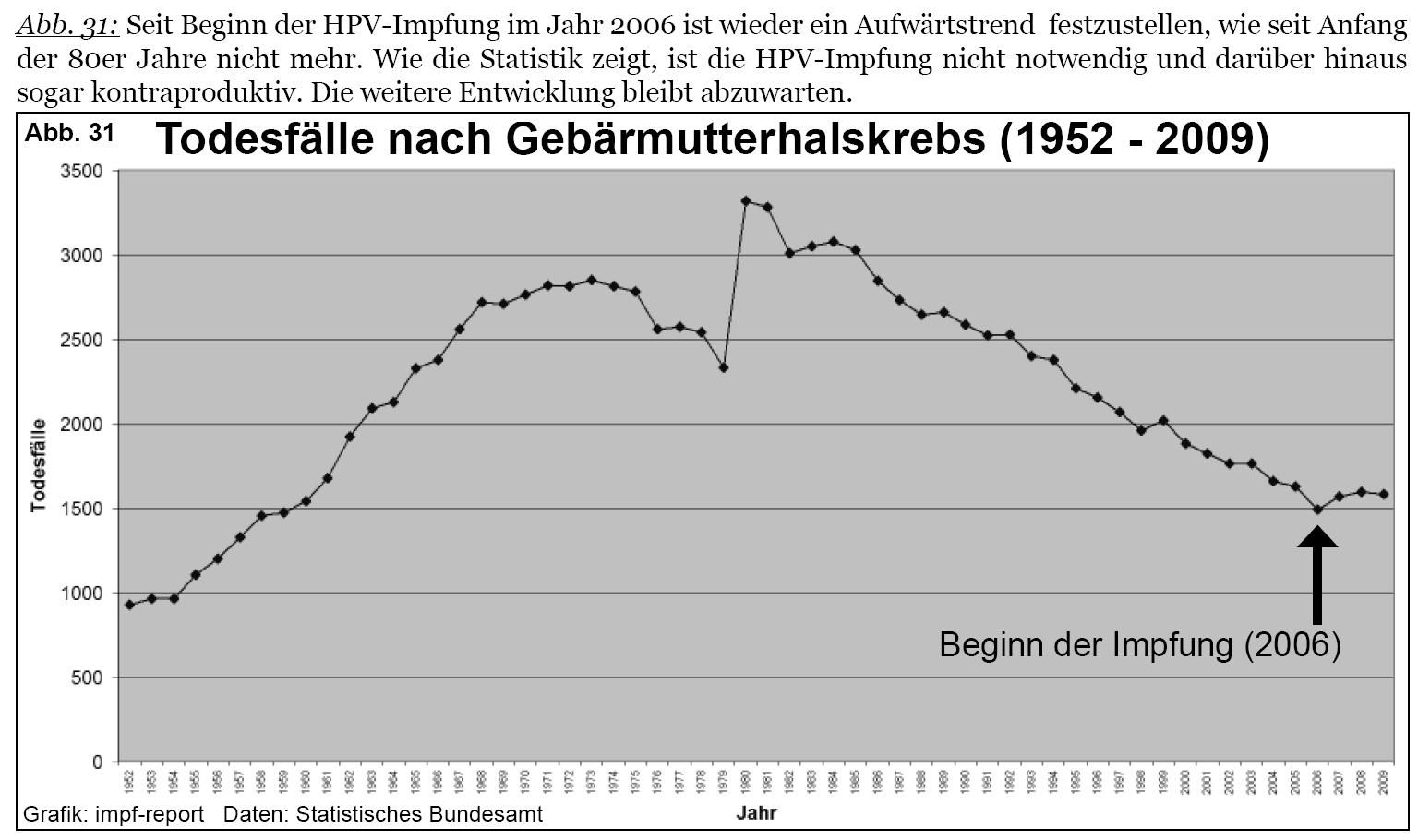 gardasil impfung nebenwirkungen prevenirea copiilor împotriva viermilor