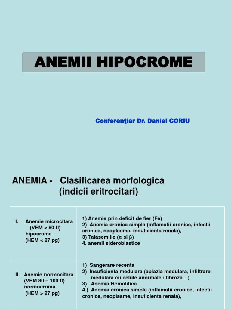 anemie microcitara negi in zona genitala la femei tratament