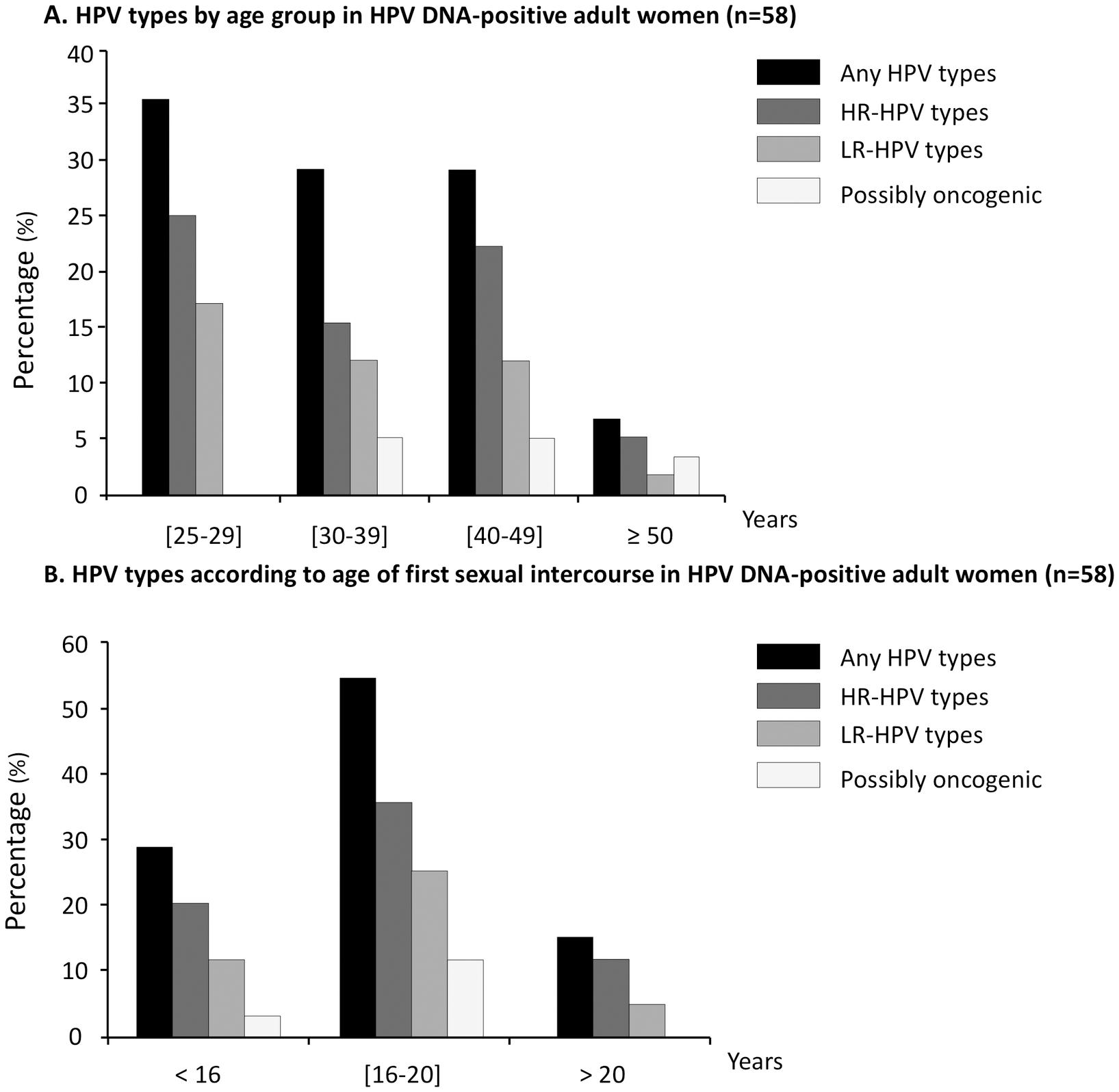 cancer intratumor genetic heterogeneity
