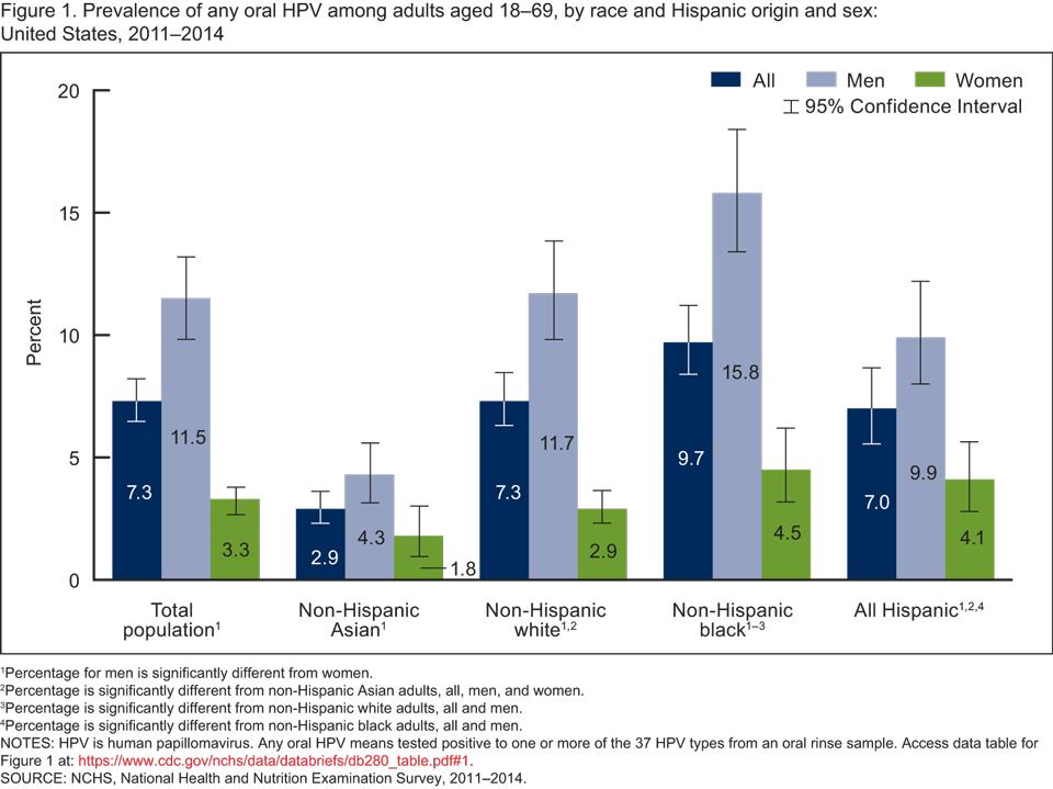 hpv high risk male pesquisa de oxiurus nas fezes