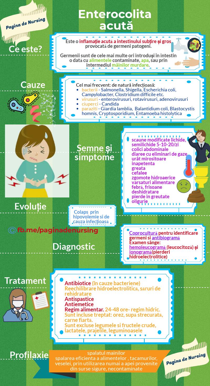 dr oz supliment de detoxifiere hepatică cum se tratează condiloamele anusului