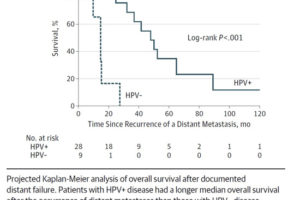 hpv positive lung cancer