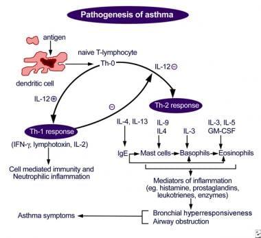tratamentul intern al cernagilisului tratamentul diphildobothriasisului uman