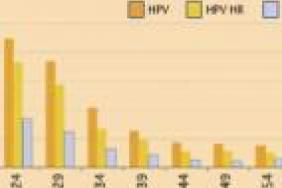 vaccin hpv jusqu a quel age câte tipuri de viermi are o persoană