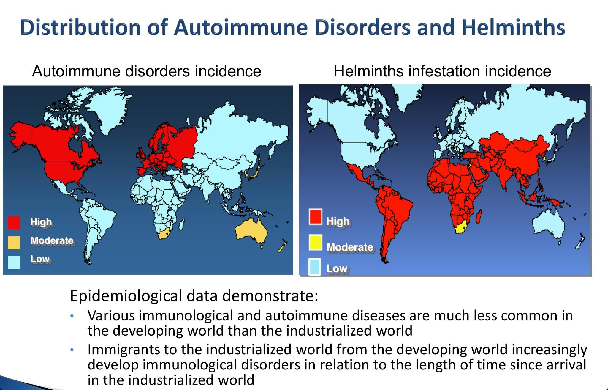 stadiile de tratament ale viermilor la adulți listă de antihelmintice