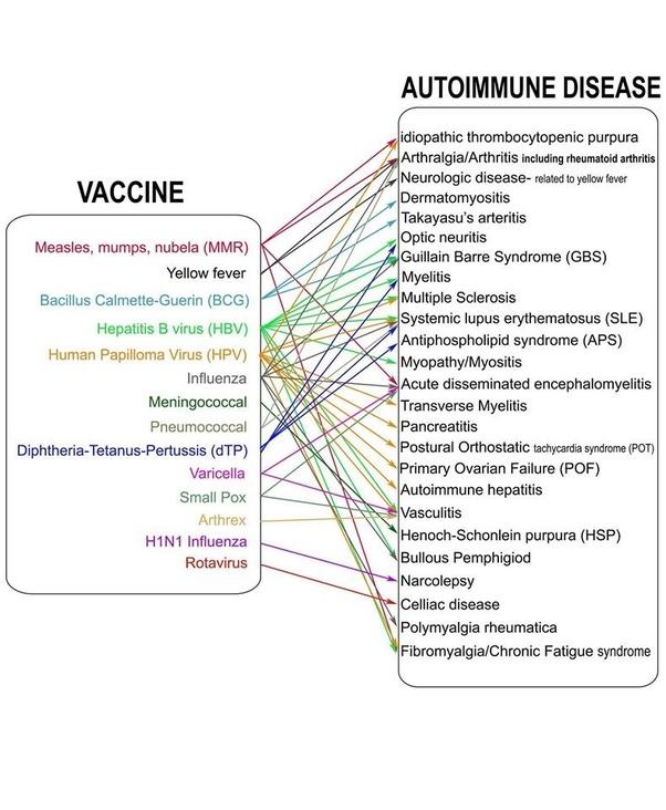 Hpv virus and autoimmune disease, Hpv autoimmune disease - natural-aloevera.ro