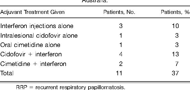 tratamentul papilomelor laringiene endoparaziți și ectoparaziți