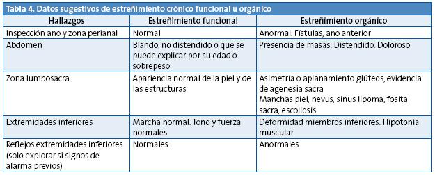 prescripție de vierme tratament cu mâncărime de viermi