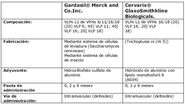 regenerarea râului rotund vaccin papillomavirus etude